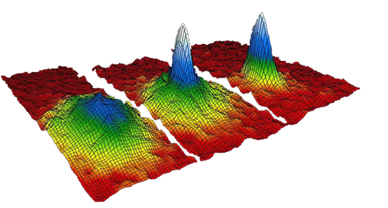 Bose-Einstein Condensate – Coldest Place in the Universe
